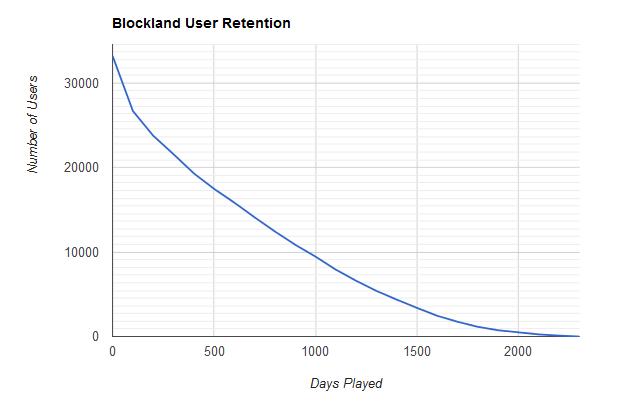 blockland <a rel='nofollow' target='_blank' href=